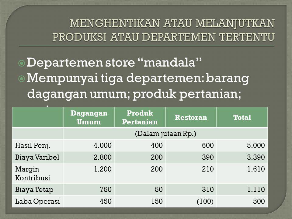 " Departemen store ""mandala""  Mempunyai tiga departemen: barang dagangan umum; produk pertanian; restoran Dagangan Umum Produk Pertanian RestoranTota"