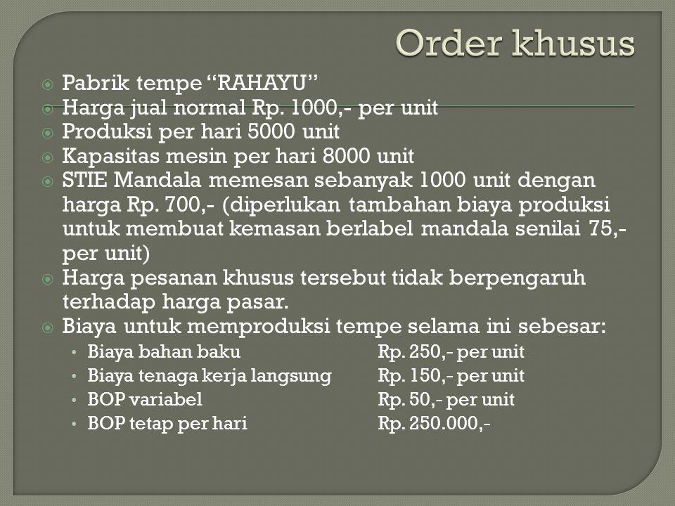 """ Pabrik tempe """"RAHAYU""""  Harga jual normal Rp. 1000,- per unit  Produksi per hari 5000 unit  Kapasitas mesin per hari 8000 unit  STIE Mandala meme"""