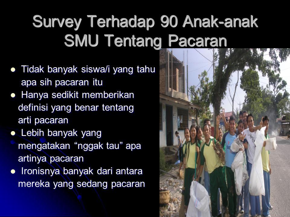 Survey Terhadap 90 Anak-anak SMU Tentang Pacaran  Tidak banyak siswa/i yang tahu apa sih pacaran itu  Hanya sedikit memberikan definisi yang benar t