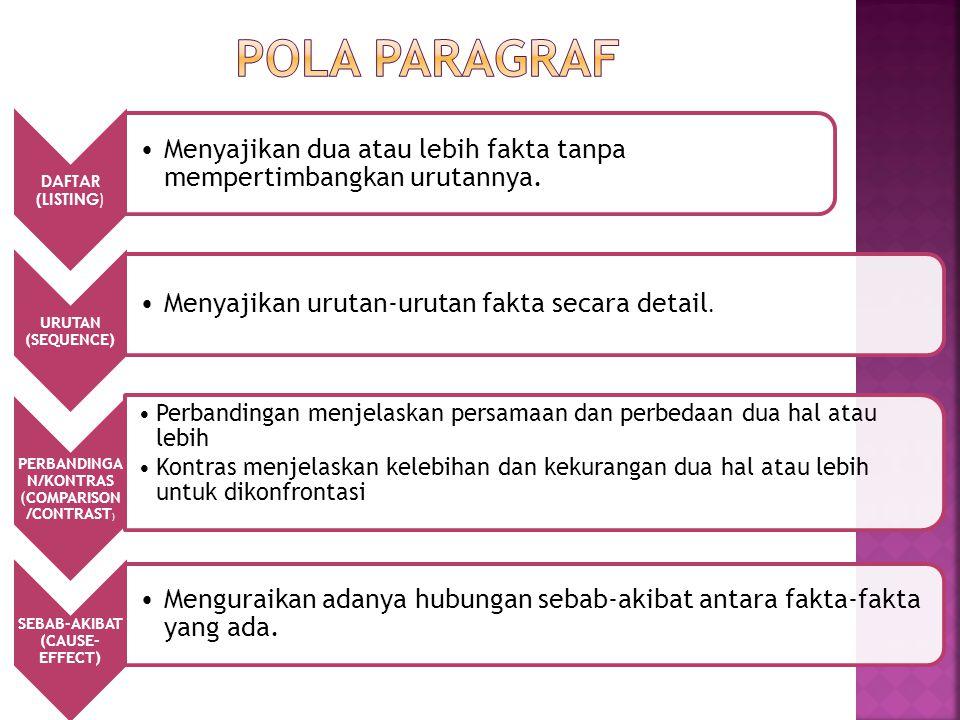 DAFTAR (LISTING ) •Menyajikan dua atau lebih fakta tanpa mempertimbangkan urutannya. URUTAN (SEQUENCE) •Menyajikan urutan-urutan fakta secara detail.