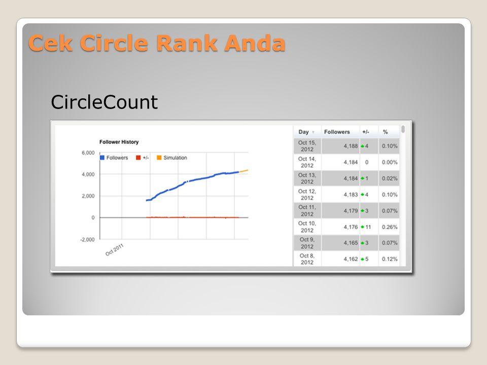 Cek Circle Rank Anda CircleCount