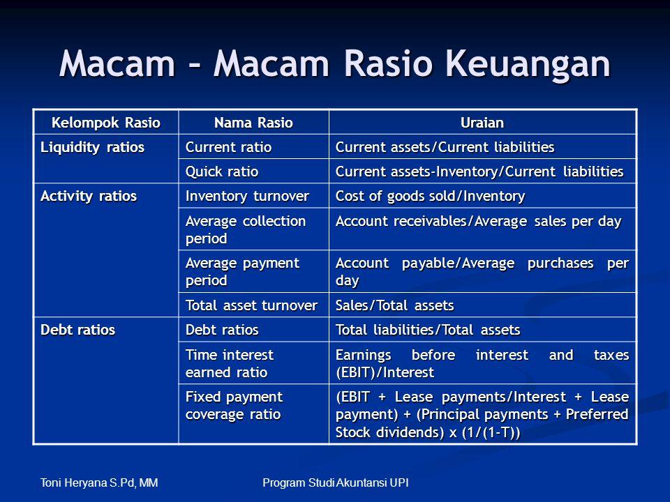 Toni Heryana S.Pd, MM Program Studi Akuntansi UPI Macam – Macam Rasio Keuangan Kelompok Rasio Nama Rasio Uraian Liquidity ratios Current ratio Current