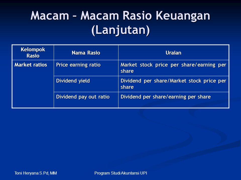 Toni Heryana S.Pd, MM Program Studi Akuntansi UPI Macam – Macam Rasio Keuangan (Lanjutan) Kelompok Rasio Nama Rasio Uraian Market ratios Price earning