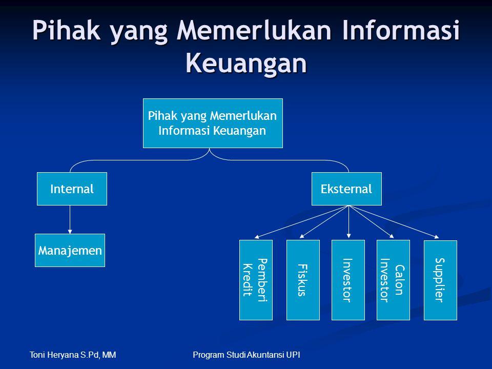 Toni Heryana S.Pd, MM Program Studi Akuntansi UPI Pihak yang Memerlukan Informasi Keuangan InternalEksternal P e m b e r i K r e d i t F i s k u s I n