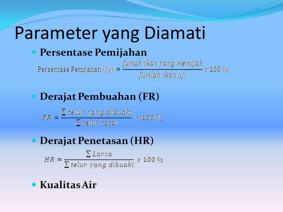 Parameter yang Diamati PPersentase Pemijahan DDerajat Pembuahan (FR) DDerajat Penetasan (HR) KKualitas Air
