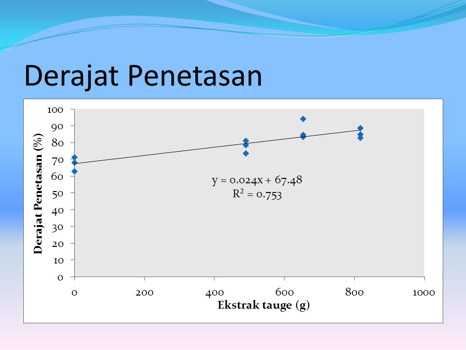 Kualitas Air  Akuarium Pemijahan  Bak Pemeliharaan Induk