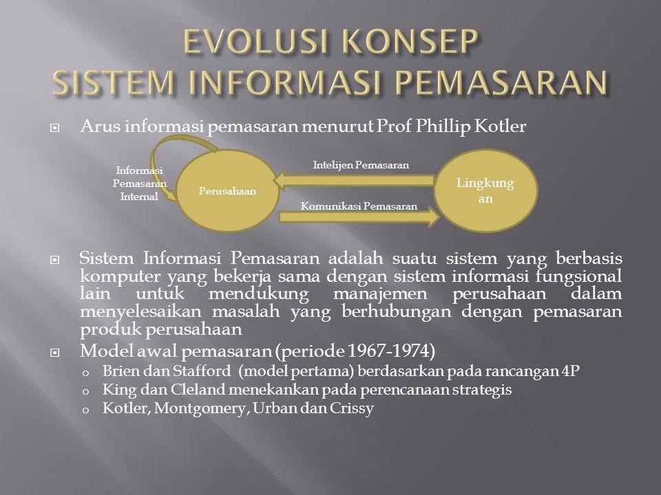  Arus informasi pemasaran menurut Prof Phillip Kotler  Sistem Informasi Pemasaran adalah suatu sistem yang berbasis komputer yang bekerja sama denga