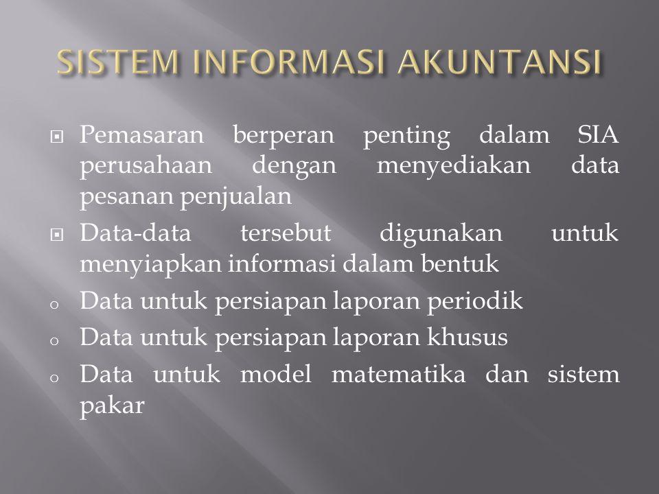  Pemasaran berperan penting dalam SIA perusahaan dengan menyediakan data pesanan penjualan  Data-data tersebut digunakan untuk menyiapkan informasi