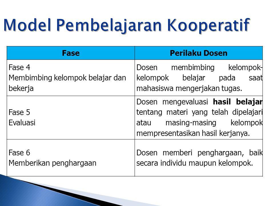 FasePerilaku Dosen Fase 4 Membimbing kelompok belajar dan bekerja Dosen membimbing kelompok- kelompok belajar pada saat mahasiswa mengerjakan tugas. F