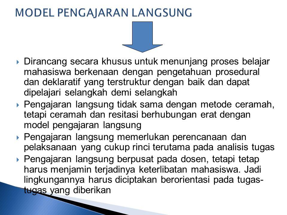 1.PENGAJUAN PERTANYAAN ATAU MASALAH 2.MEMUSATKAN PADA KETERKAITAN ANTAR DISIPLIN 3.PENYELIDIKAN AUTENTIK 4.KERJASAMA 5.MENGHASILKAN KARYA DAN PERAGAAN