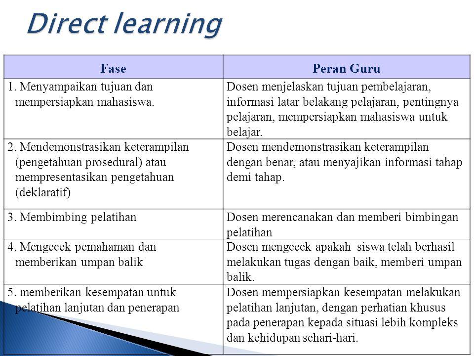 FasePeran Guru 1. Menyampaikan tujuan dan mempersiapkan mahasiswa. Dosen menjelaskan tujuan pembelajaran, informasi latar belakang pelajaran, pentingn