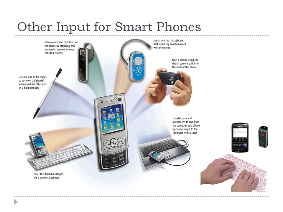 Other Input for Smart Phones