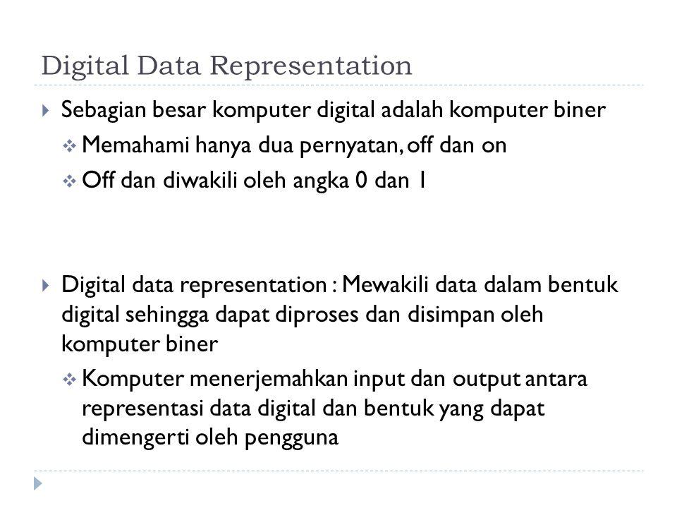Digital Data Representation  Sebagian besar komputer digital adalah komputer biner  Memahami hanya dua pernyatan, off dan on  Off dan diwakili oleh angka 0 dan 1  Digital data representation : Mewakili data dalam bentuk digital sehingga dapat diproses dan disimpan oleh komputer biner  Komputer menerjemahkan input dan output antara representasi data digital dan bentuk yang dapat dimengerti oleh pengguna