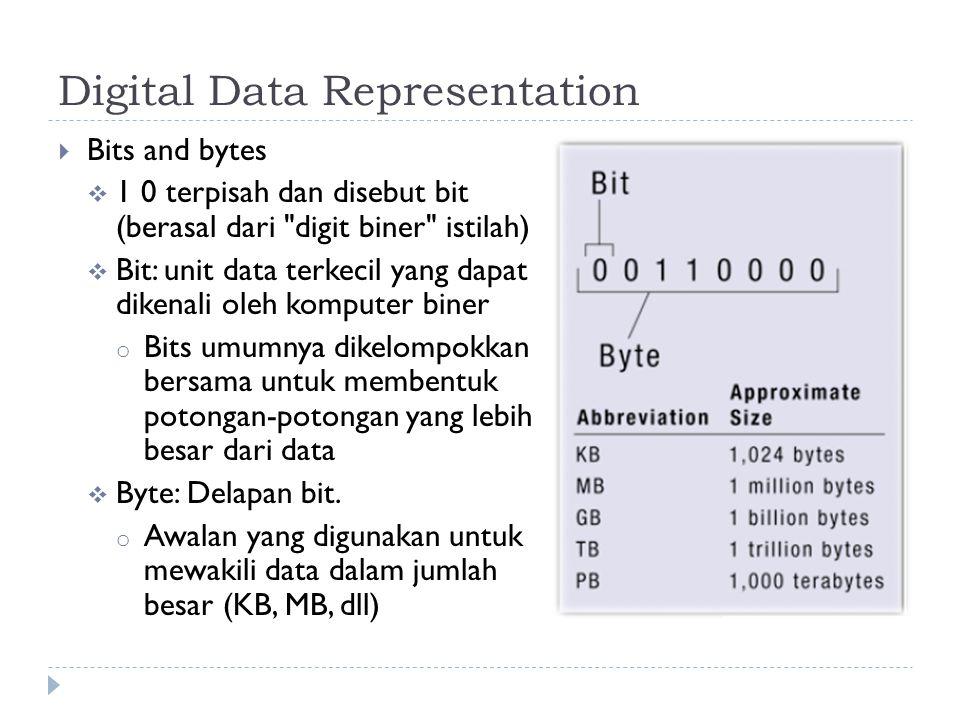  Bits and bytes  1 0 terpisah dan disebut bit (berasal dari digit biner istilah)  Bit: unit data terkecil yang dapat dikenali oleh komputer biner o Bits umumnya dikelompokkan bersama untuk membentuk potongan-potongan yang lebih besar dari data  Byte: Delapan bit.