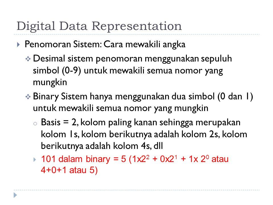 Digital Data Representation  Penomoran Sistem: Cara mewakili angka  Desimal sistem penomoran menggunakan sepuluh simbol (0-9) untuk mewakili semua nomor yang mungkin  Binary Sistem hanya menggunakan dua simbol (0 dan 1) untuk mewakili semua nomor yang mungkin o Basis = 2, kolom paling kanan sehingga merupakan kolom 1s, kolom berikutnya adalah kolom 2s, kolom berikutnya adalah kolom 4s, dll  101 dalam binary = 5 (1x2 2 + 0x2 1 + 1x 2 0 atau 4+0+1 atau 5)