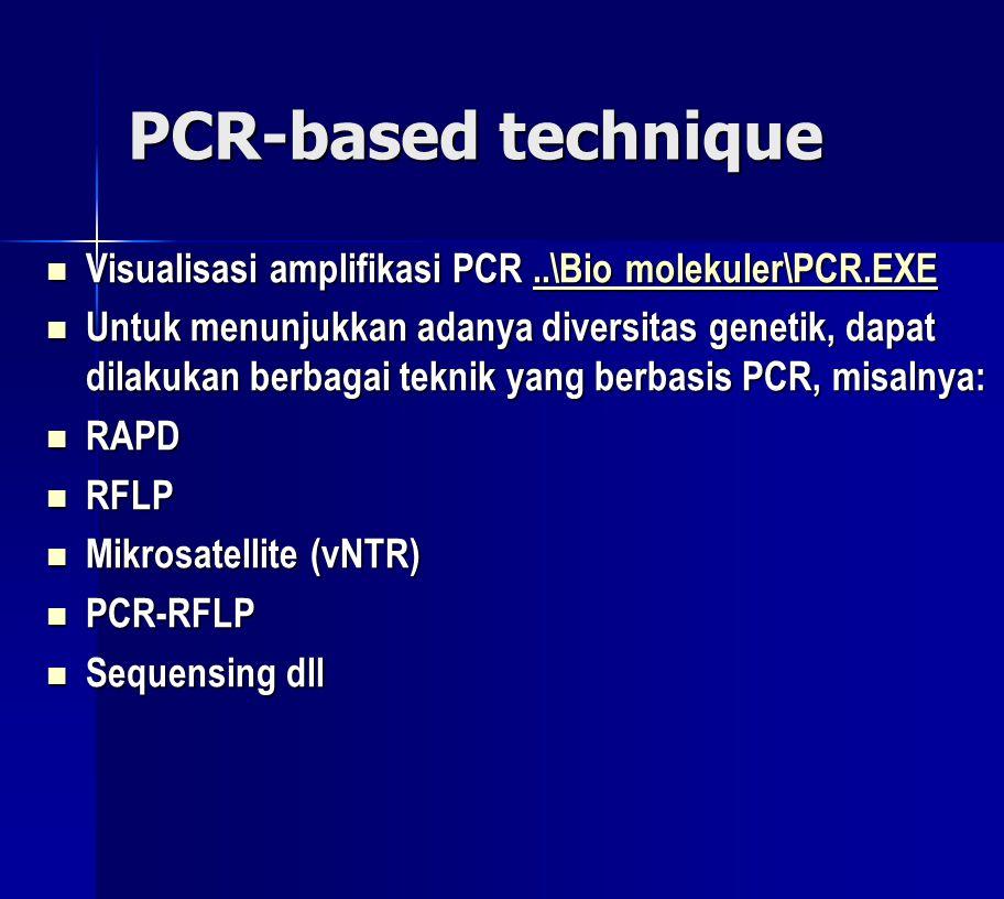 PCR-based technique  Visualisasi amplifikasi PCR..\Bio molekuler\PCR.EXE..\Bio molekuler\PCR.EXE..\Bio molekuler\PCR.EXE  Untuk menunjukkan adanya diversitas genetik, dapat dilakukan berbagai teknik yang berbasis PCR, misalnya:  RAPD  RFLP  Mikrosatellite (vNTR)  PCR-RFLP  Sequensing dll