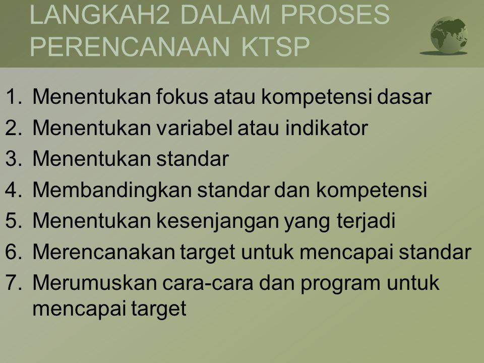 LANGKAH2 DALAM PROSES PERENCANAAN KTSP 1.Menentukan fokus atau kompetensi dasar 2.Menentukan variabel atau indikator 3.Menentukan standar 4.Membanding