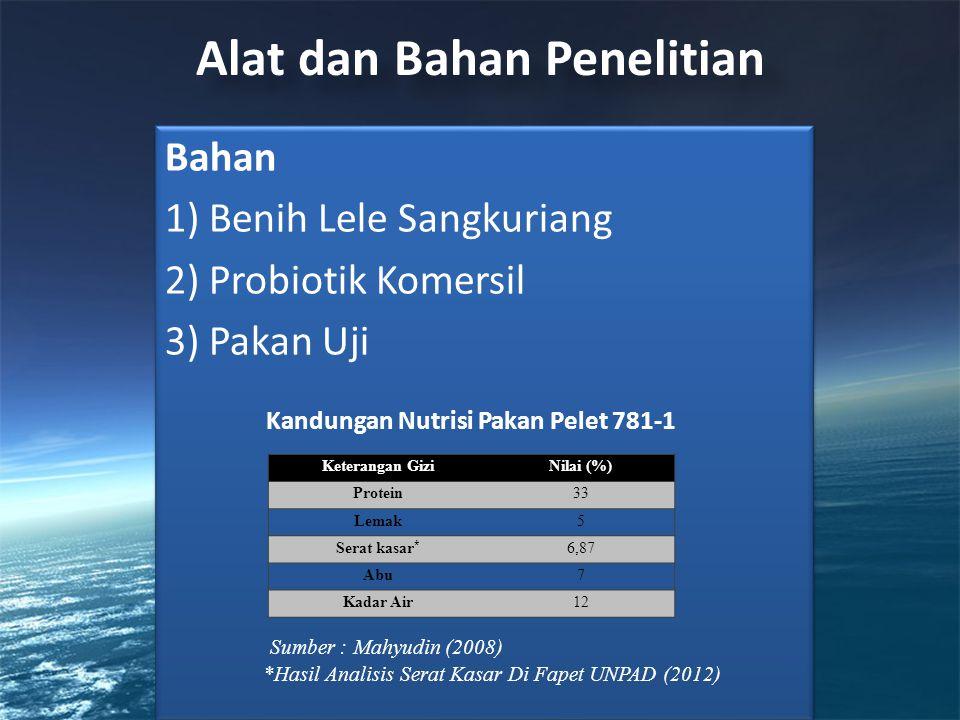 Bahan 1) Benih Lele Sangkuriang 2) Probiotik Komersil 3) Pakan Uji Kandungan Nutrisi Pakan Pelet 781-1 Sumber : Mahyudin (2008) *Hasil Analisis Serat