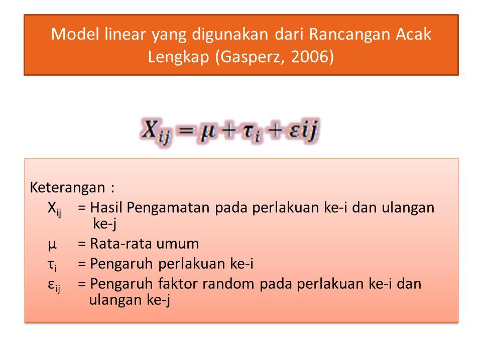 Model linear yang digunakan dari Rancangan Acak Lengkap (Gasperz, 2006) Keterangan : ij X ij = Hasil Pengamatan pada perlakuan ke-i dan ulangan ke-j µ
