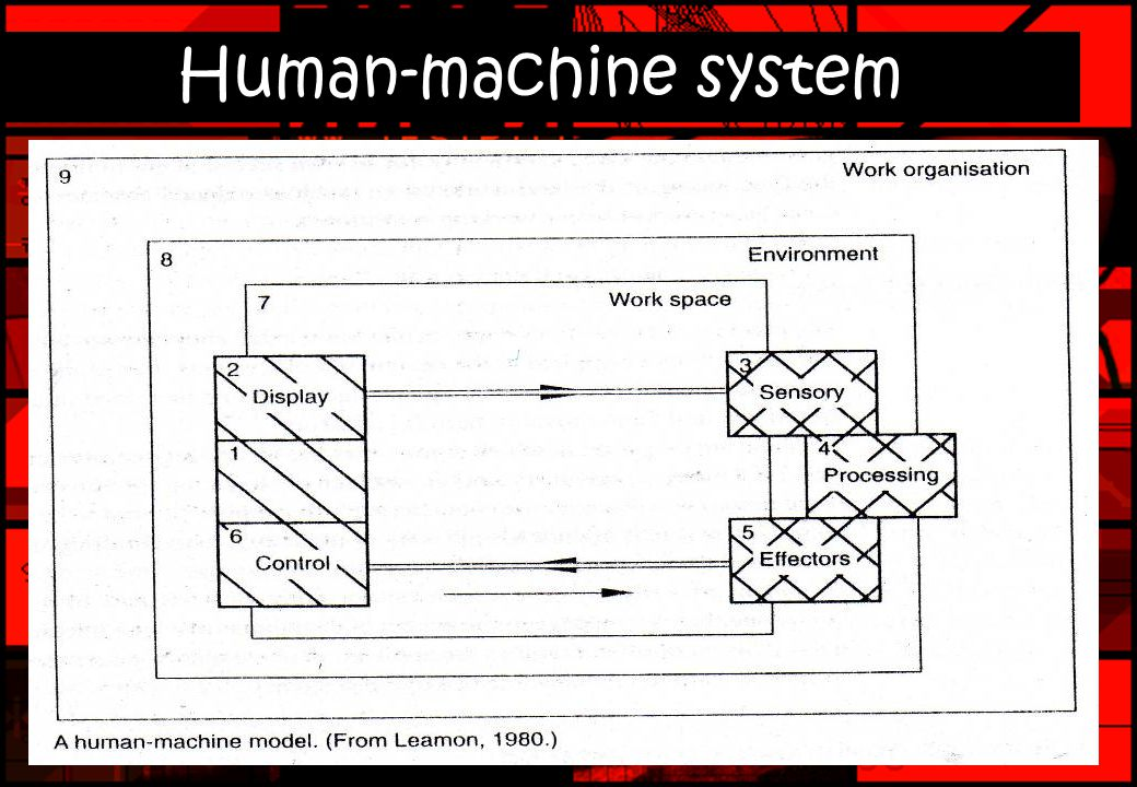 Interaksi Manusia-Komputer : Software Consideration •Graphical user interface : WIMP –Windows –Icons –Menus –Pointers