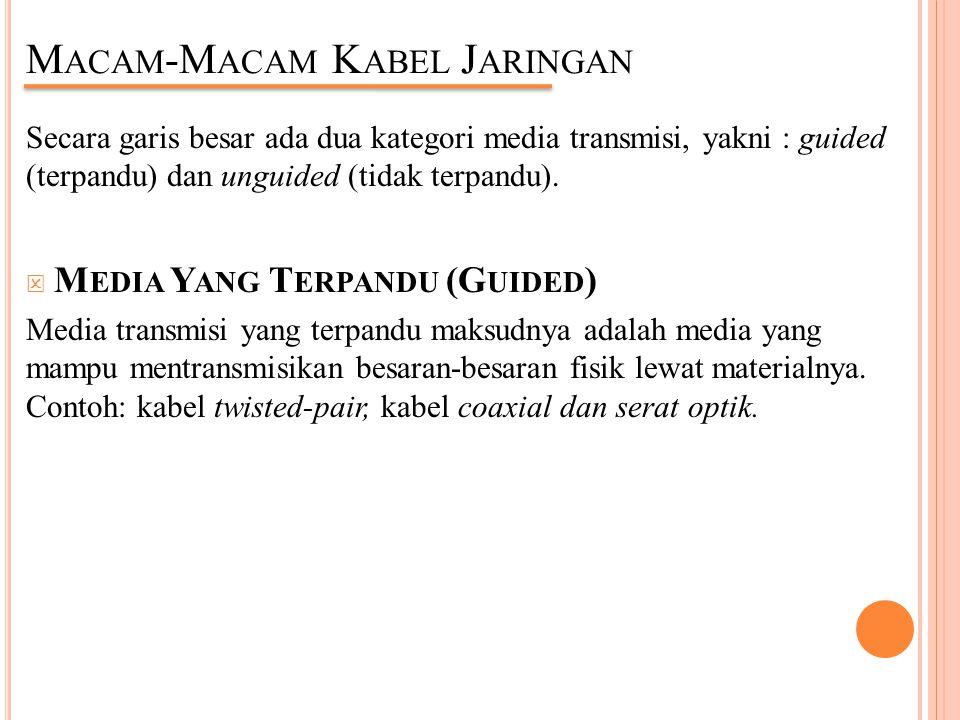 M ACAM -M ACAM K ABEL J ARINGAN Secara garis besar ada dua kategori media transmisi, yakni : guided (terpandu) dan unguided (tidak terpandu).  M EDIA