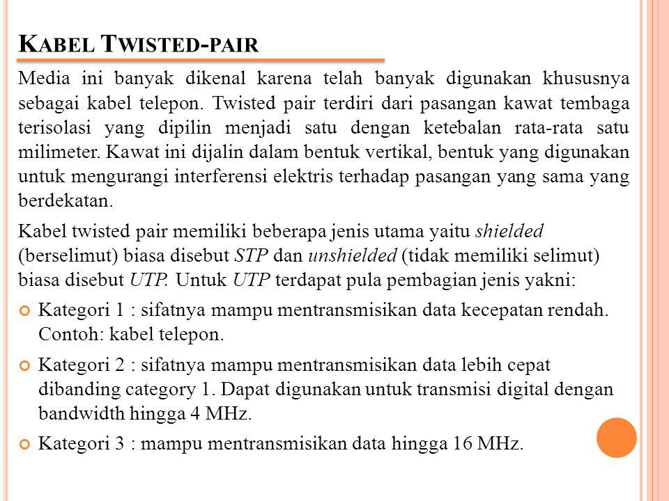 K ABEL T WISTED - PAIR Media ini banyak dikenal karena telah banyak digunakan khususnya sebagai kabel telepon. Twisted pair terdiri dari pasangan kawa