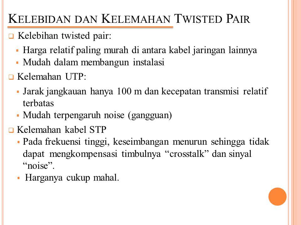 K ELEBIDAN DAN K ELEMAHAN T WISTED P AIR  Kelebihan twisted pair:  Harga relatif paling murah di antara kabel jaringan lainnya  Mudah dalam membang