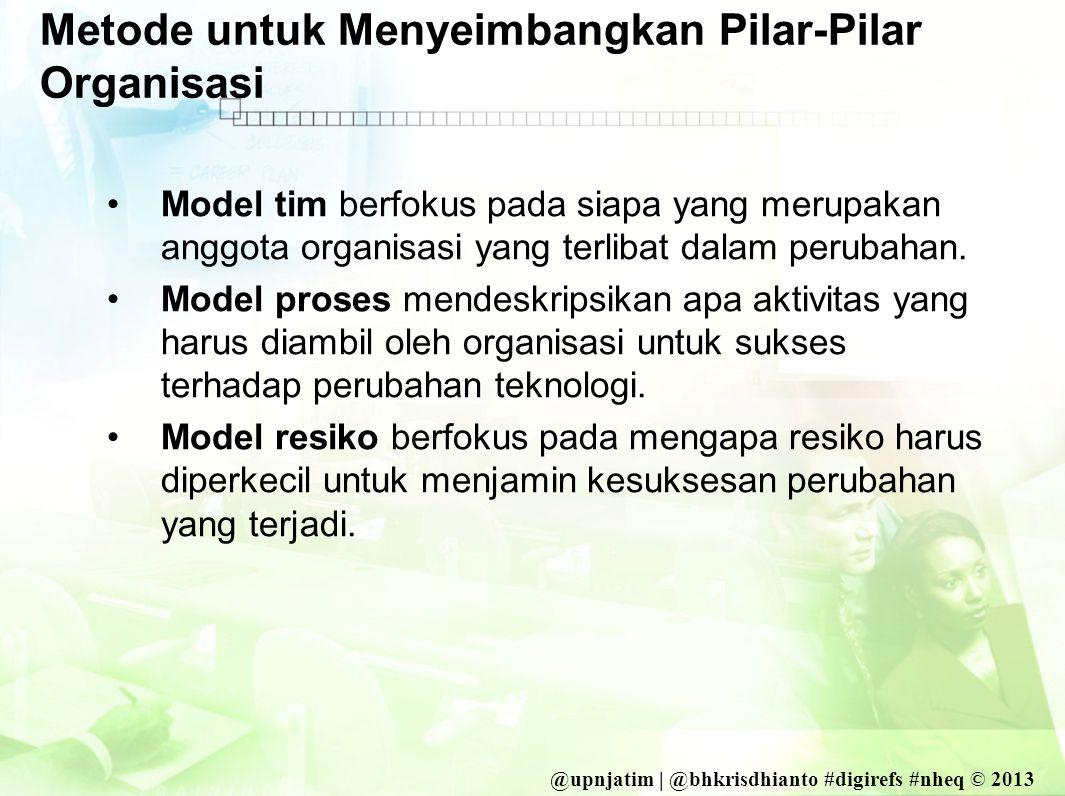 @upnjatim | @bhkrisdhianto #digirefs #nheq © 2013 Metode untuk Menyeimbangkan Pilar-Pilar Organisasi •Model tim berfokus pada siapa yang merupakan anggota organisasi yang terlibat dalam perubahan.