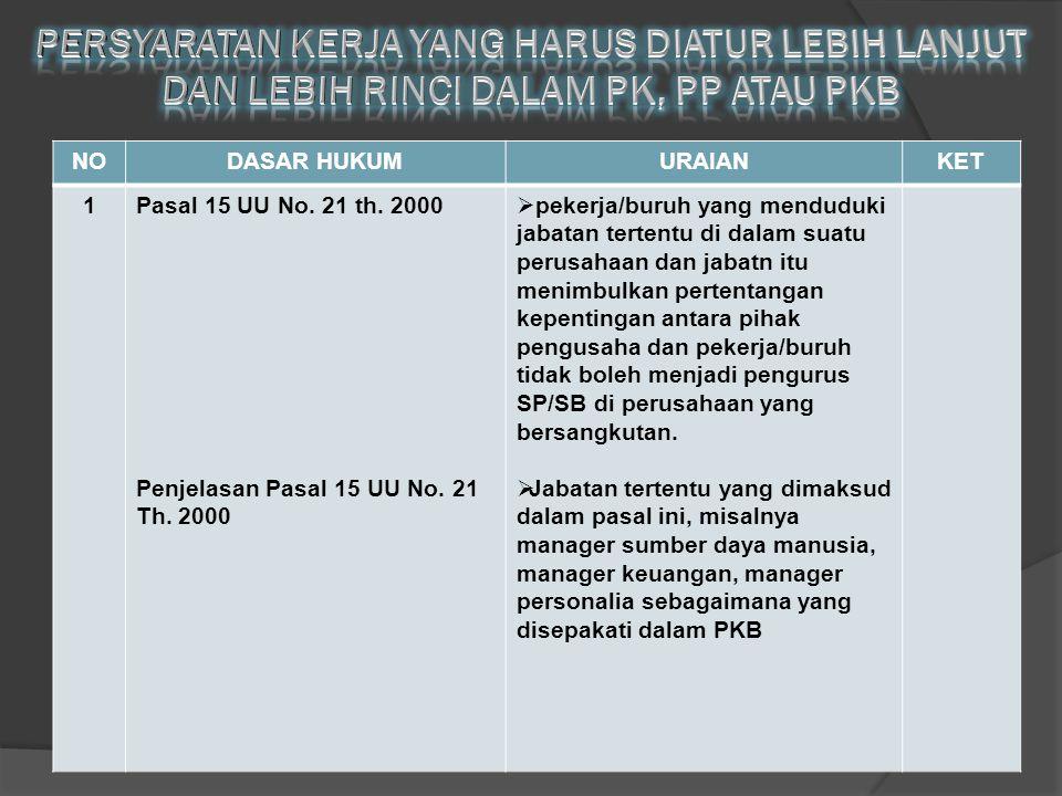 NODASAR HUKUMURAIANKET 1Pasal 15 UU No. 21 th. 2000 Penjelasan Pasal 15 UU No. 21 Th. 2000  pekerja/buruh yang menduduki jabatan tertentu di dalam su