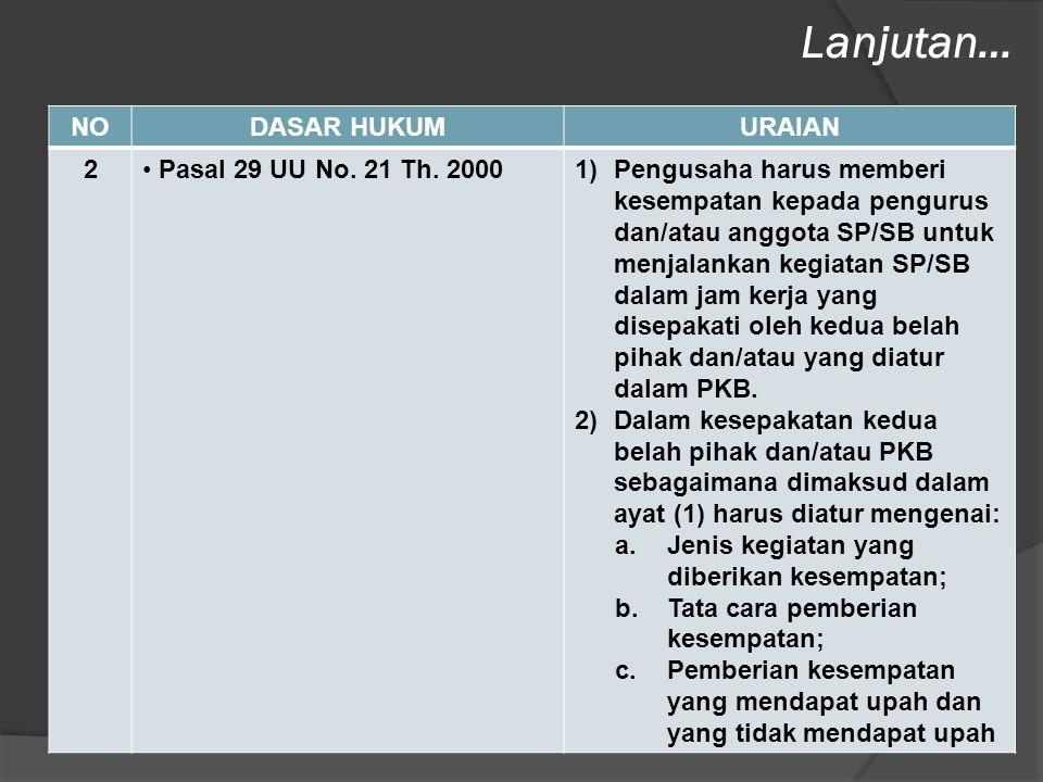 NODASAR HUKUMURAIAN 2• Pasal 29 UU No. 21 Th. 20001)Pengusaha harus memberi kesempatan kepada pengurus dan/atau anggota SP/SB untuk menjalankan kegiat