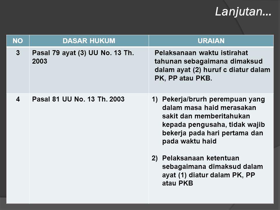 NODASAR HUKUMURAIAN 3Pasal 79 ayat (3) UU No. 13 Th. 2003 Pelaksanaan waktu istirahat tahunan sebagaimana dimaksud dalam ayat (2) huruf c diatur dalam