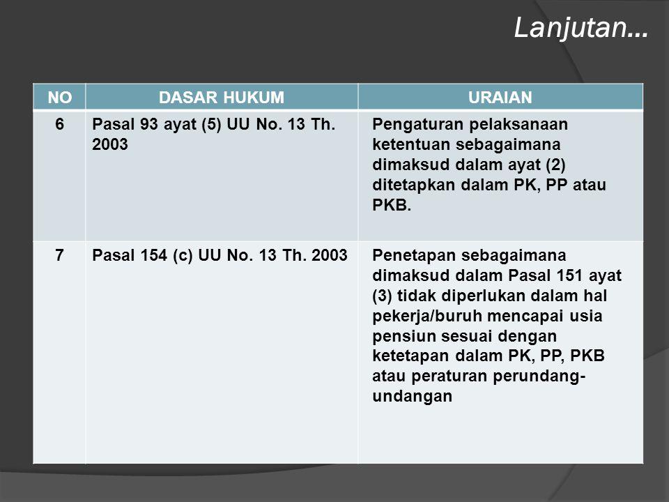 NODASAR HUKUMURAIAN 6Pasal 93 ayat (5) UU No. 13 Th. 2003 Pengaturan pelaksanaan ketentuan sebagaimana dimaksud dalam ayat (2) ditetapkan dalam PK, PP