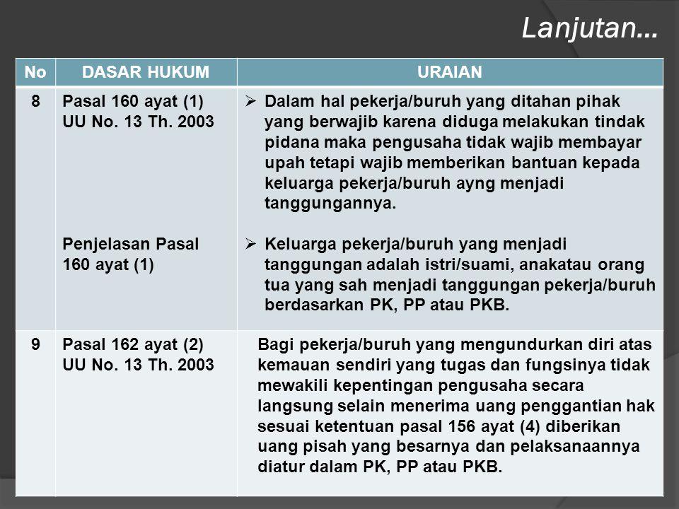 NoNoDASAR HUKUMURAIAN 8Pasal 160 ayat (1) UU No. 13 Th. 2003 Penjelasan Pasal 160 ayat (1)  Dalam hal pekerja/buruh yang ditahan pihak yang berwajib