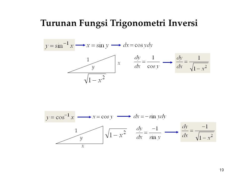 x 1 y x 1 y 19 Turunan Fungsi Trigonometri Inversi