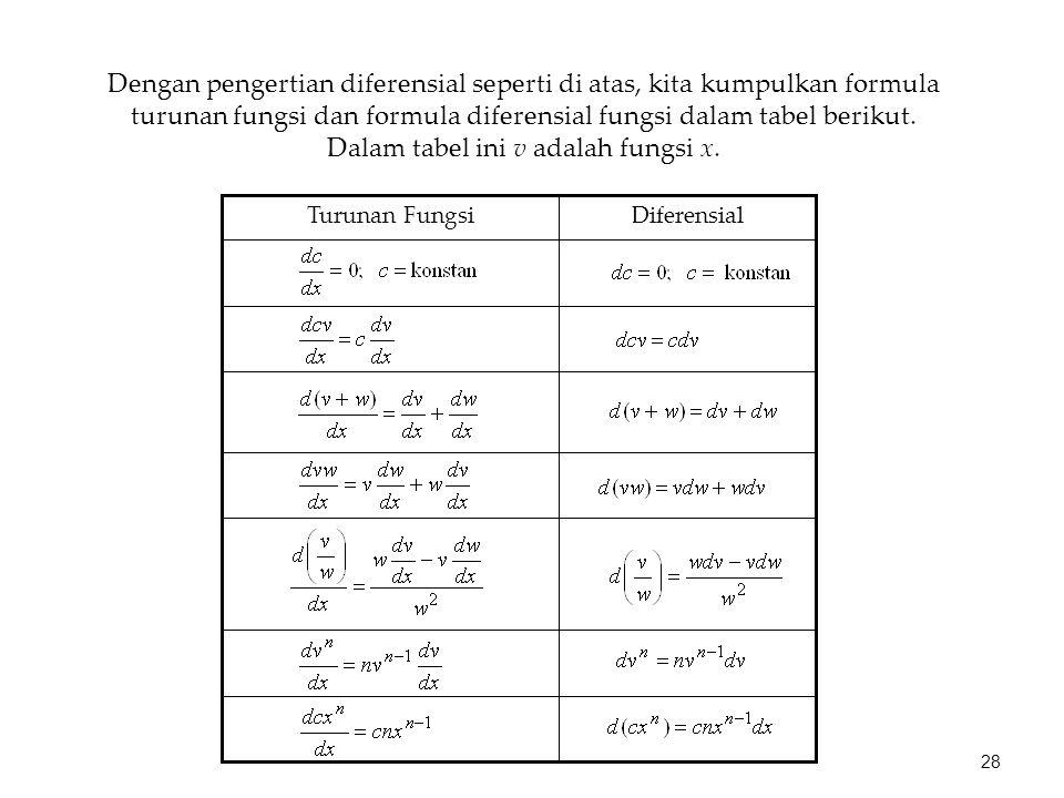 Dengan pengertian diferensial seperti di atas, kita kumpulkan formula turunan fungsi dan formula diferensial fungsi dalam tabel berikut.
