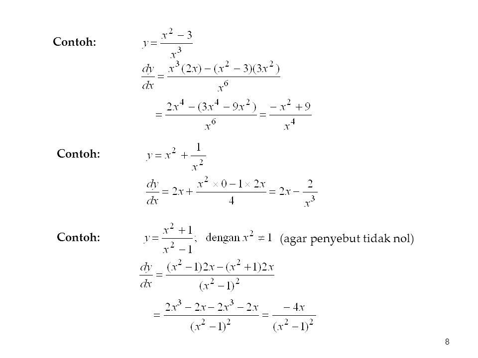 (v adalah fungsi yang bisa diturunkan) dengan p dan q adalah bilangan bulat dan q ≠ 0 Bilangan tidak bulat Jika y ≠ 0, kita dapatkan sehingga Formulasi ini mirip dengan keadaan jika n bulat, hanya perlu persyaratan bahwa v ≠ 0 untuk p/q < 1.
