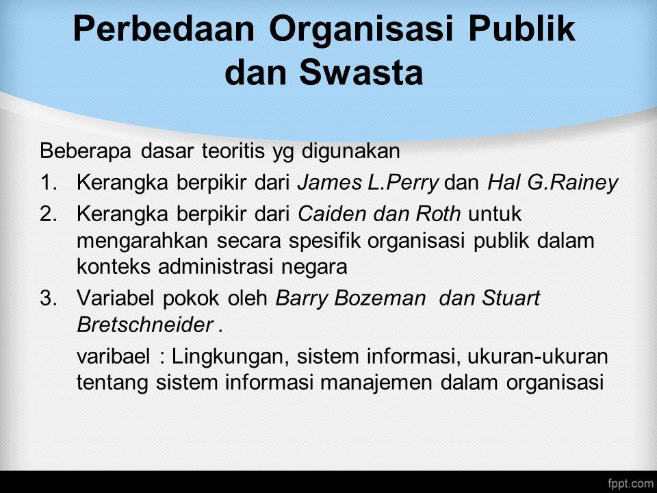 Perbedaan Organisasi Publik dan Swasta Beberapa dasar teoritis yg digunakan 1.Kerangka berpikir dari James L.Perry dan Hal G.Rainey 2.Kerangka berpikir dari Caiden dan Roth untuk mengarahkan secara spesifik organisasi publik dalam konteks administrasi negara 3.Variabel pokok oleh Barry Bozeman dan Stuart Bretschneider.