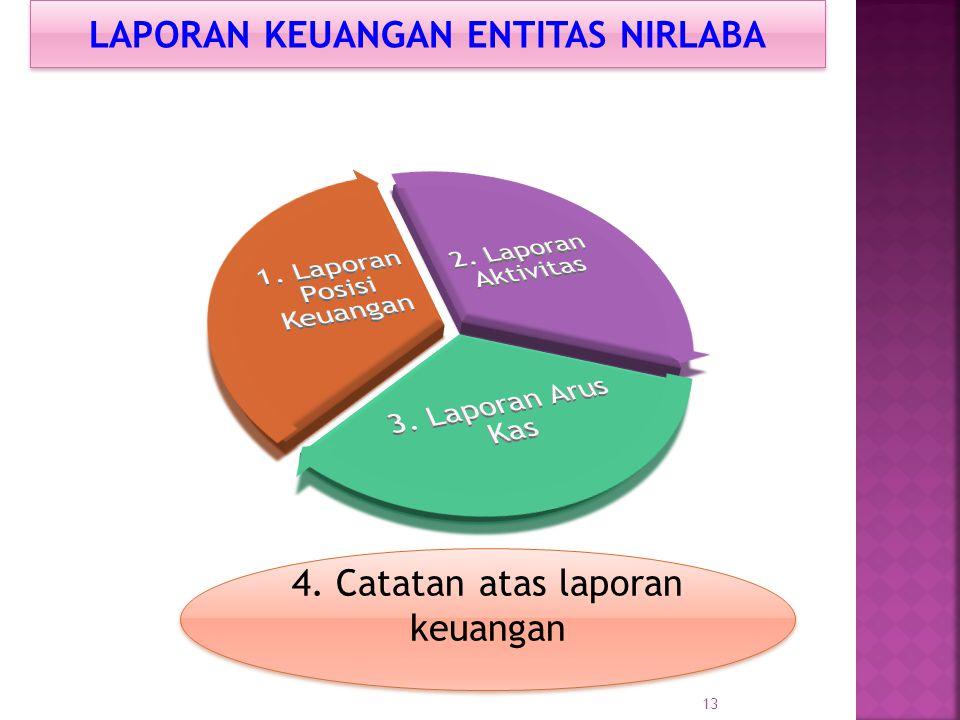 13 LAPORAN KEUANGAN ENTITAS NIRLABA 4. Catatan atas laporan keuangan