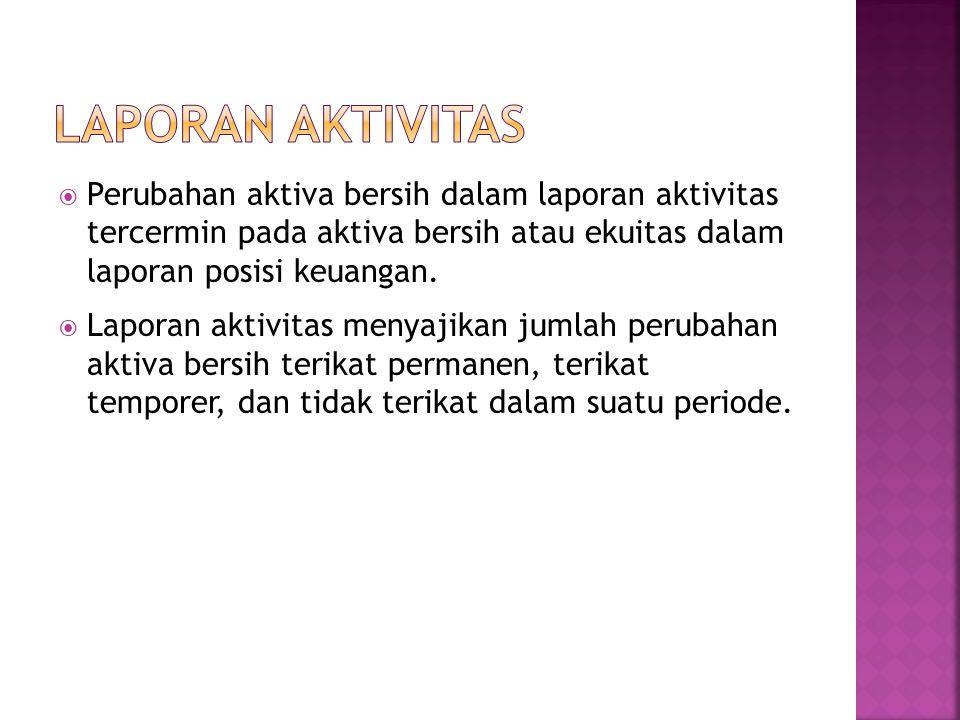  Perubahan aktiva bersih dalam laporan aktivitas tercermin pada aktiva bersih atau ekuitas dalam laporan posisi keuangan.  Laporan aktivitas menyaji