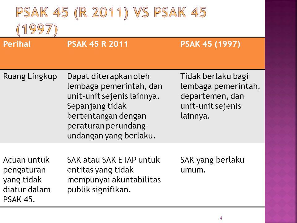 PerihalPSAK 45 R 2011PSAK 45 (1997) Ruang LingkupDapat diterapkan oleh lembaga pemerintah, dan unit-unit sejenis lainnya. Sepanjang tidak bertentangan