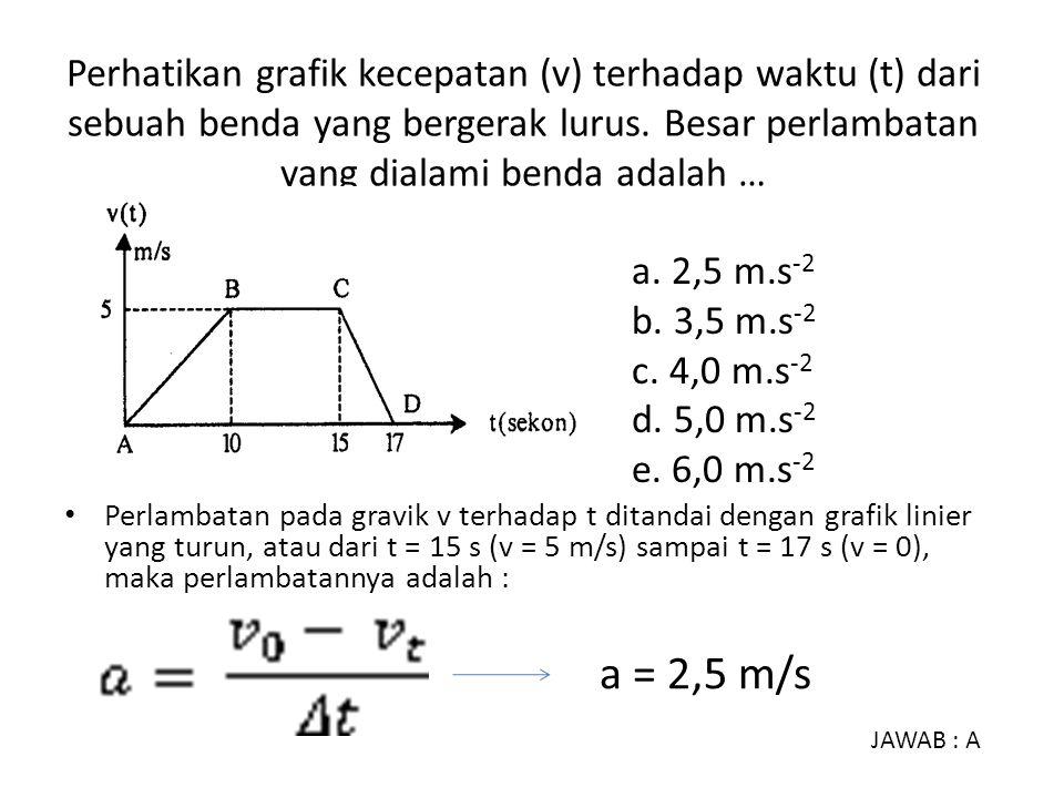 Perhatikan grafik kecepatan (v) terhadap waktu (t) dari sebuah benda yang bergerak lurus. Besar perlambatan yang dialami benda adalah … • Perlambatan