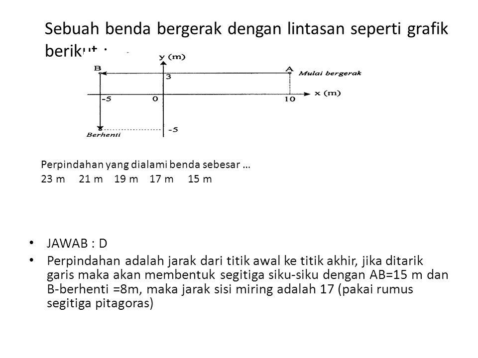 Sebuah benda bergerak dengan lintasan seperti grafik berikut : • JAWAB : D • Perpindahan adalah jarak dari titik awal ke titik akhir, jika ditarik gar