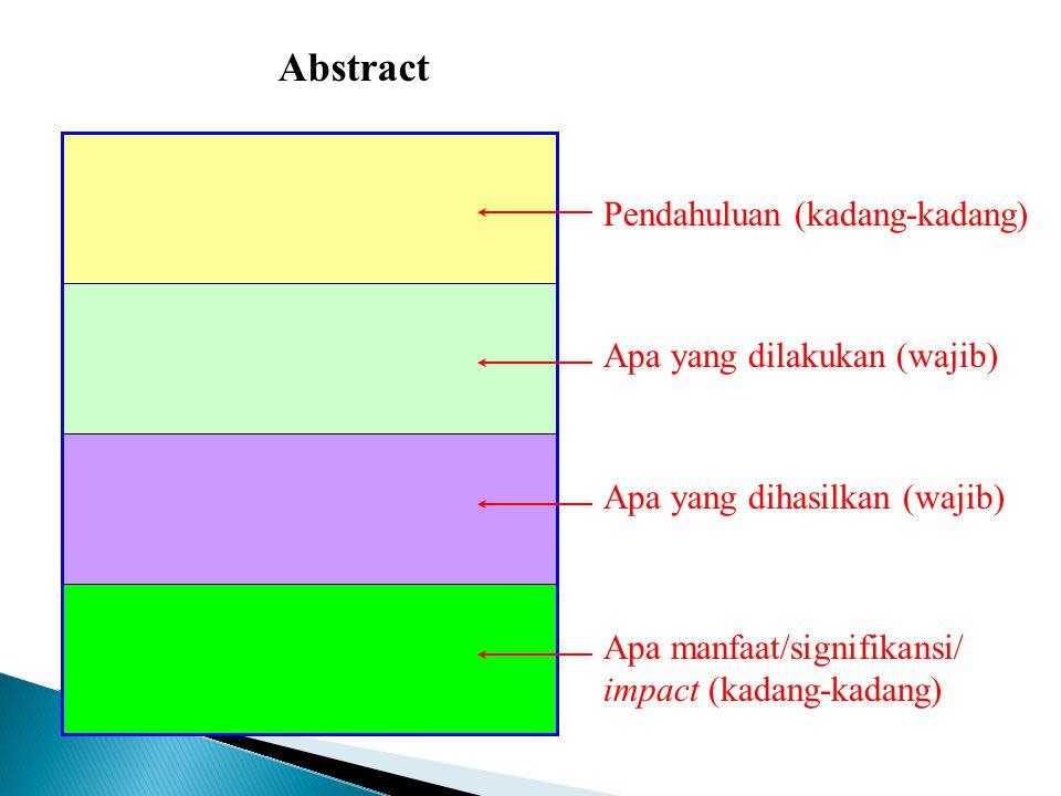 Apa yang dilakukan (wajib) Apa yang dihasilkan (wajib) Apa manfaat/signifikansi/ impact (kadang-kadang) Abstract Pendahuluan (kadang-kadang)