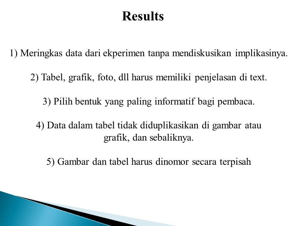 Results 1) Meringkas data dari ekperimen tanpa mendiskusikan implikasinya. 2) Tabel, grafik, foto, dll harus memiliki penjelasan di text. 3) Pilih ben