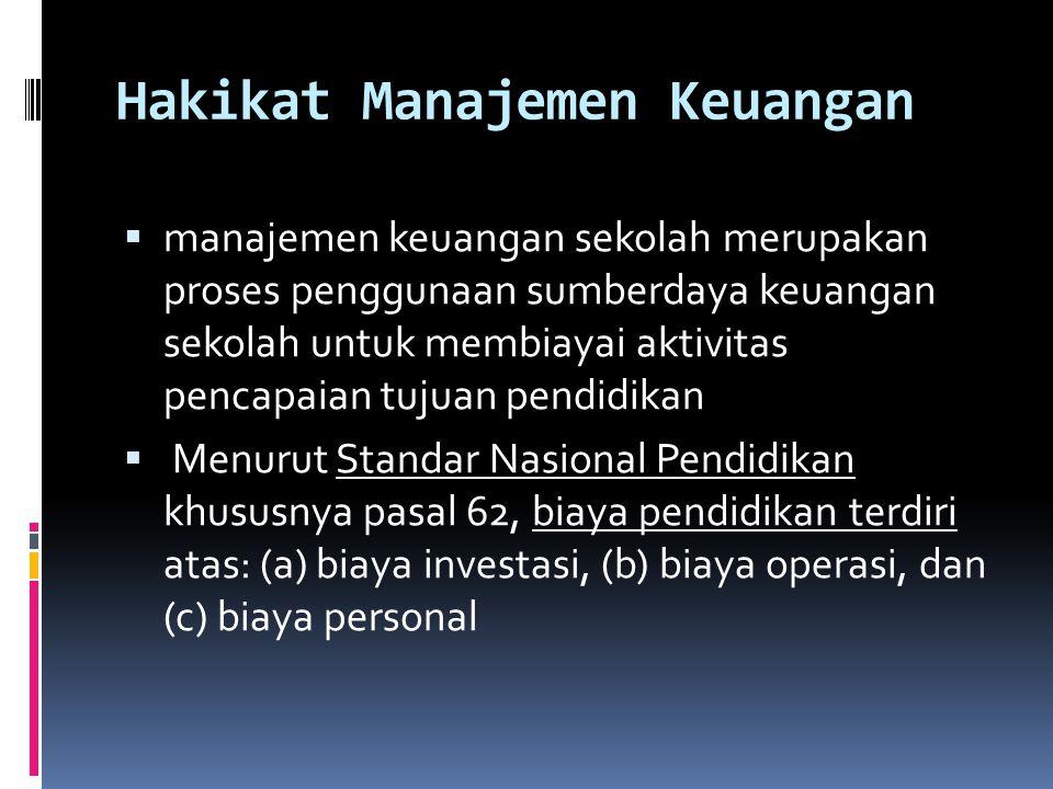 RAPBS DASAR HUKUM  SNP pasal 53 ayat 2k 1. Setiap satuan pendidikan dikelola atas dasar rencana kerja tahunan yang merupakan penjabaran rinci dari re
