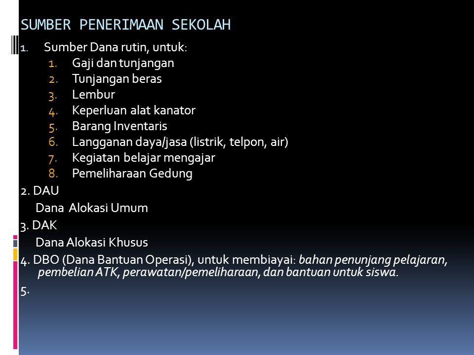 SUMBER PENERIMAAN SEKOLAH 1.