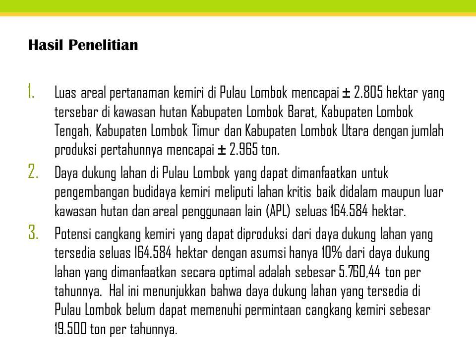 Hasil Penelitian 1. Luas areal pertanaman kemiri di Pulau Lombok mencapai ± 2.805 hektar yang tersebar di kawasan hutan Kabupaten Lombok Barat, Kabupa