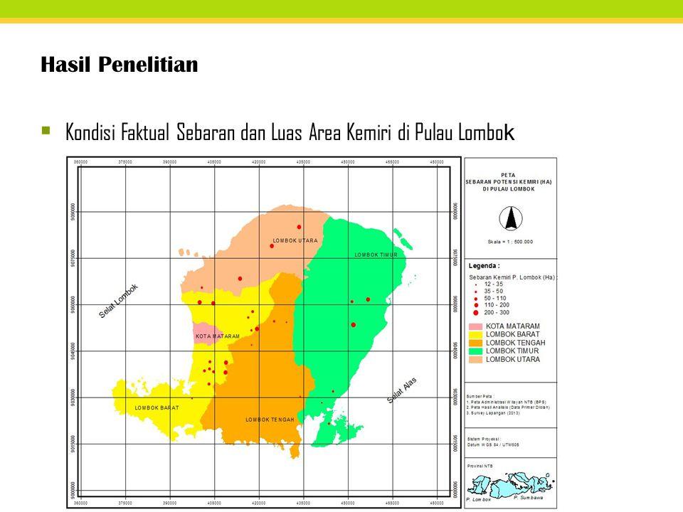 Hasil Penelitian  Kondisi Faktual Sebaran dan Luas Area Kemiri di Pulau Lombo k