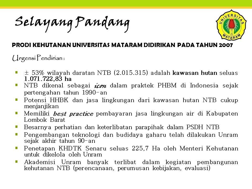Selayang Pandang  ± 53% wilayah daratan NTB (2.015.315) adalah kawasan hutan seluas 1.071.722,83 ha  NTB dikenal sebagai icon dalam praktek PHBM di Indonesia sejak pertengahan tahun 1990-an  Potensi HHBK dan jasa lingkungan dari kawasan hutan NTB cukup menjanjikan  Memiliki best practice pembayaran jasa lingkungan air di Kabupaten Lombok Barat  Besarnya perhatian dan keterlibatan parapihak dalam PSDH NTB  Pengembangan teknologi dan budidaya gaharu telah dilakukan Unram sejak akhir tahun 90-an  Penetapan KHDTK Senaru seluas 225,7 Ha oleh Menteri Kehutanan untuk dikelola oleh Unram  Akademisi Unram banyak terlibat dalam kegiatan pembangunan kehutanan NTB (perencanaan, perumusan kebijakan, evaluasi) PRODI KEHUTANAN UNIVERSITAS MATARAM DIDIRIKAN PADA TAHUN 2007 Urgensi Pendirian :