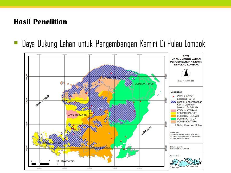 Hasil Penelitian  Daya Dukung Lahan untuk Pengembangan Kemiri Di Pulau Lombok
